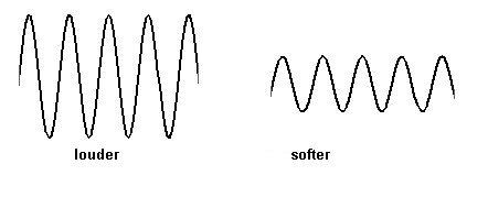 Page 2 in addition Ch03 moreover Viewthread 71 7343 likewise Power  lifier 2000 Watt furthermore Volkswagen Rabbit Wiring Diagram. on audio speakers